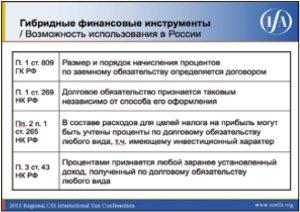 Kolesnikov_presentation_23