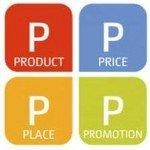 Комплекс маркетинга - 4P