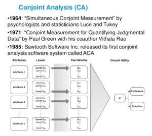 Сегментация и развитие конджойнт анализа