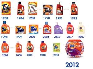 Лояльнсоть потребителя и Изменение упаковки Tide
