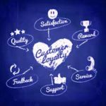 Как повысить лояльность потребителей: новый взгляд на причину лояльности и конкурентное примущество