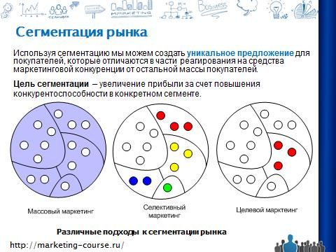 стратегии работы в сегментах