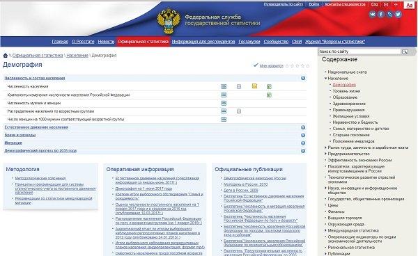 """Набор документов и данных в разделе """"Официальная статистика"""" сайта Ростат."""