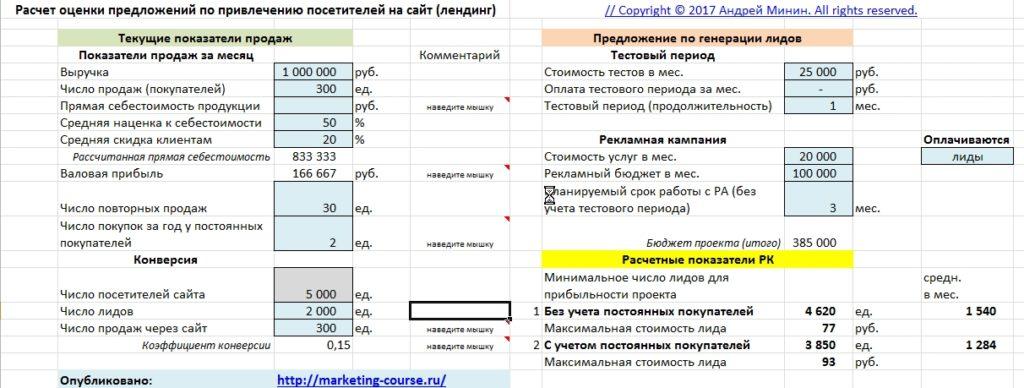 Расчет оценки предложений по привлечению посетителей на сайт (лендинг) – скачать файл-калькулятор